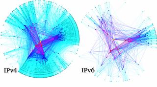IPv4 et IPv6