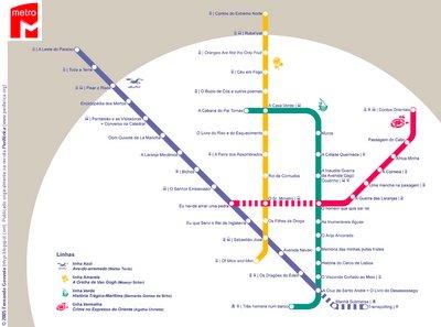 Um percurso literário pelo Metro de Lisboa