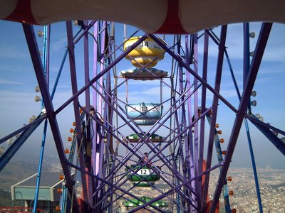 Barcelona Tibidabo: The Big Wheel