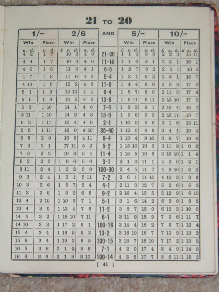 Ready Reckoner Table Betting - image 9