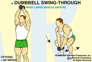 dumbbellswingthrough Exercise of the Day: Dumbbell Swing Through