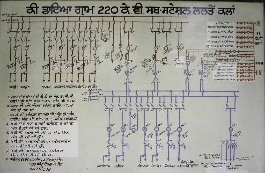 key diag 220 kv sub station, lalton kalan key diagram substation wiring diagrams at mifinder.co