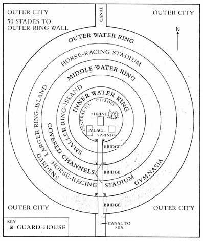 Ringed City Symbol