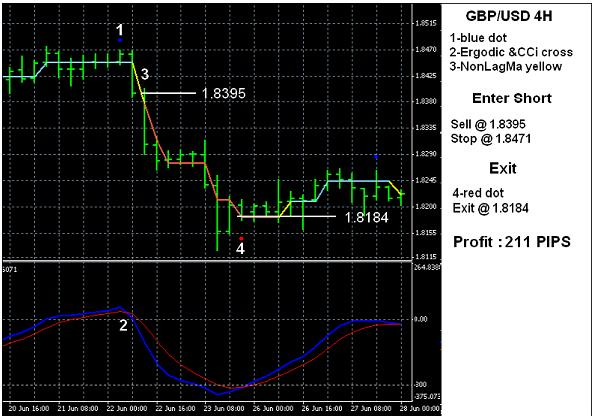 Free forex pivot point calculator download
