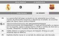 Real Madrid-FC Barcelona, 19 Noviembre 2005, La superioridad del juego azulgrana es tan aplastante que ún buen número de aficionados empiezan a abandonar el estadio. Se escuchan gritos de ¡fuera, fuera! contra el Madrid.