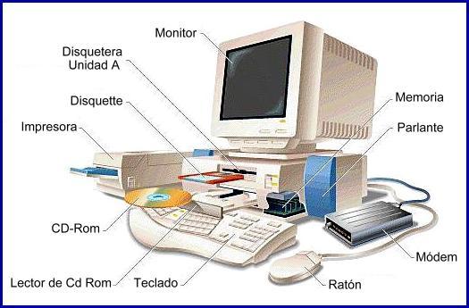 Cariola computaci n algunos elementos de hardware for Elementos de hardware
