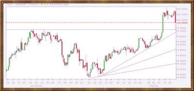 spot silver chart