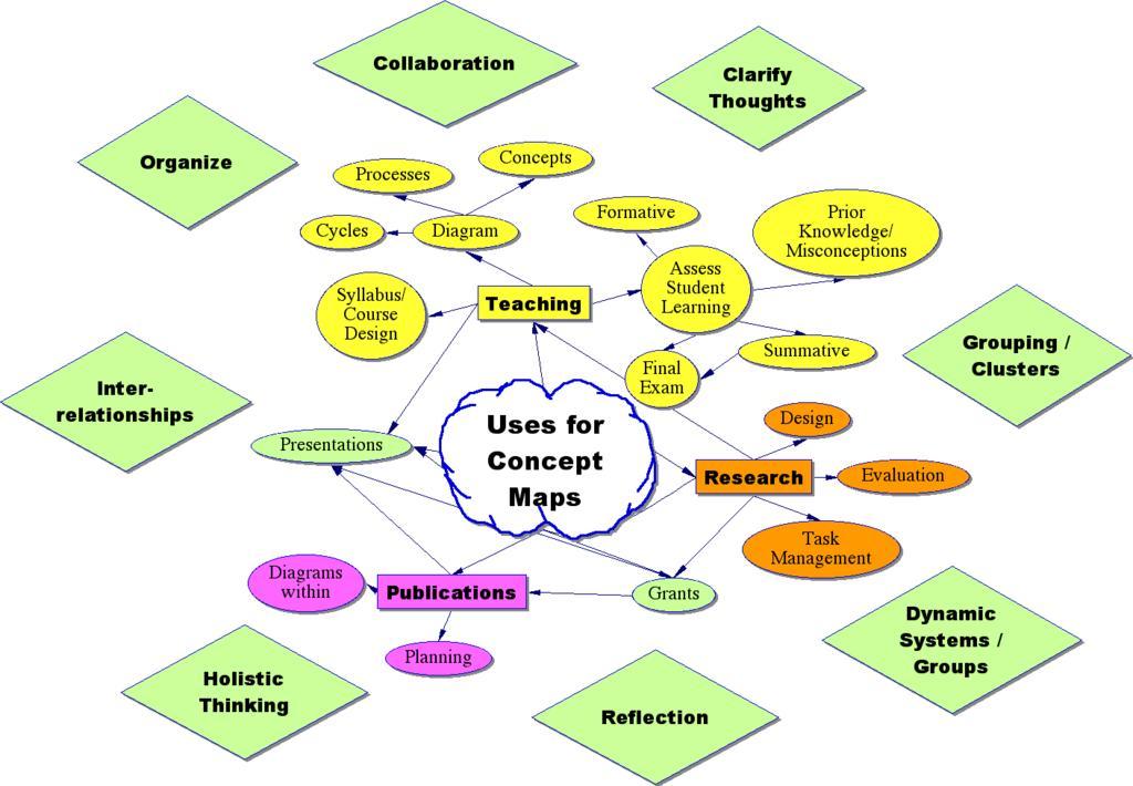 Enhancing Teaching & Learning @ BGSU: Creating Understanding