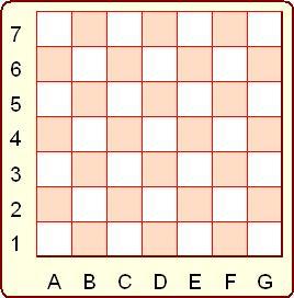Dígitos alineados