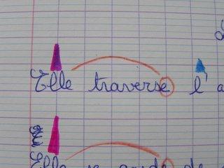 tu essayer conjugaison French verb conjugation for essayer and synonym for verb essayer conjugate verb essayer at all tenses  je vais essayer tu vas essayer il va essayer nous allons.