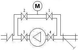 Electrocirculadores O Bombas Energ 237 A Solar T 233 Rmica