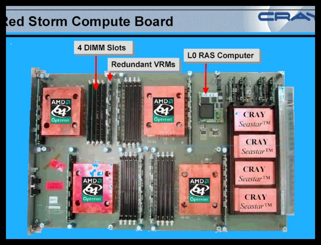 Bad hardware week amd 39 s k8l revealed in cray rainier for Cray 1 architecture