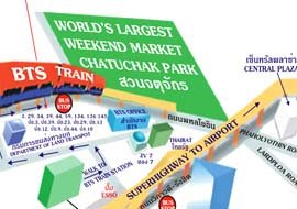 Chatuchak Weekend Market, Bangkok - Map