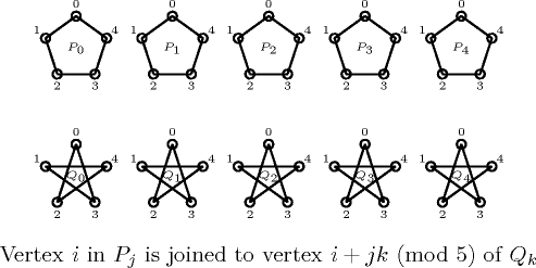 Graph theory in latex the hoffman singleton graph the hoffman singleton graph ccuart Image collections