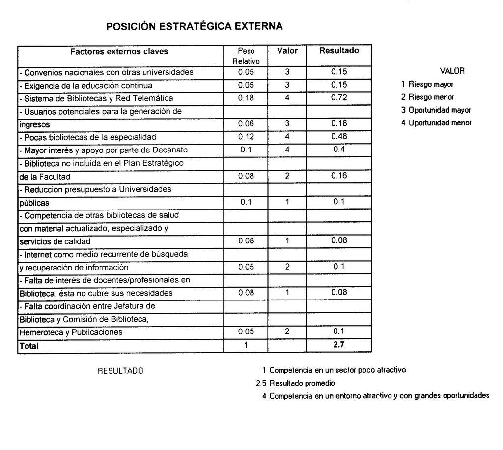 Excepcional Plantilla De Matriz Ife Viñeta - Colección De Plantillas ...