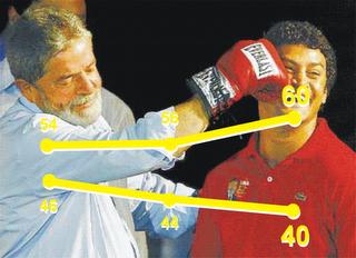 Lula treina com Popó para próximo debate, Folha
