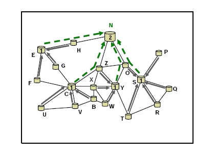 M tech thesis on ad hoc network