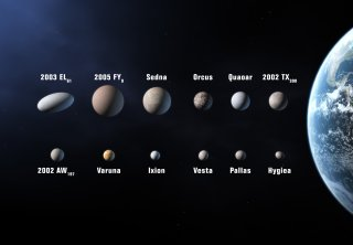 Candidate planets under 1st IAU draft