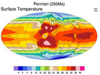 This image shows annual mean surface temperatures in degrees Celsius at the time of the Permian extinction. It is based on a computer simulation generated by the Community Climate System Model at NCAR. (Illustration courtesy Jeff Kiehl, NCAR.)