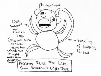 the king of cake in your face monkey horrors rh thekingofcake blogspot com diagram of a monkey wrench diagram of monkey pox