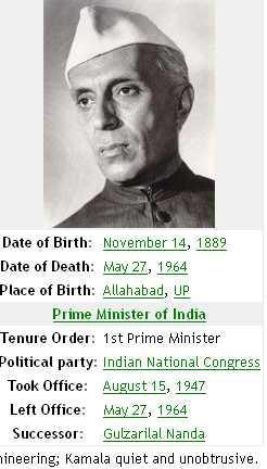 nehru date of birth