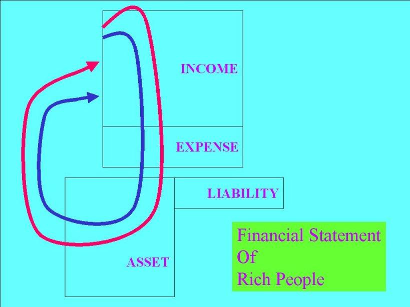 why the rich get richer robert kiyosaki pdf