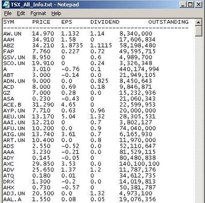 Screen shot of output (text) file containing price, EPS, dividend and other data