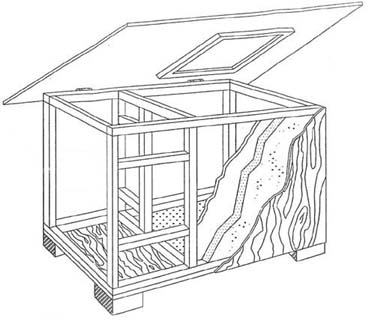 insulated dog house. insulated. home plan and house design ideas