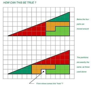 enigma del cuadrado