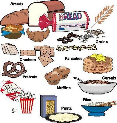 My English Blog: FOOD GROUPS