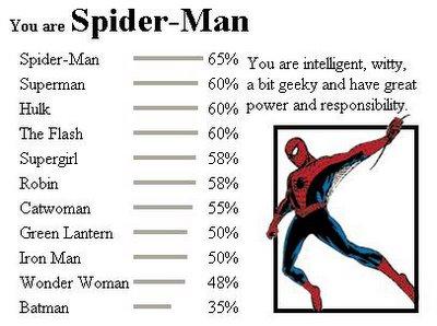 Soy tu amistoso vecino Spider-Man