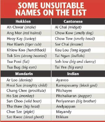 Gangster names list
