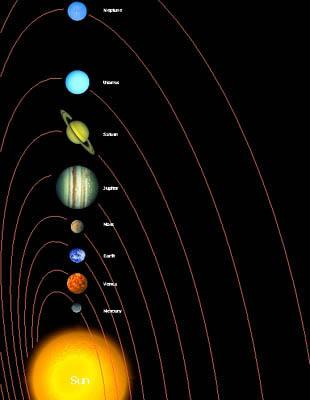 venus solar system in order - photo #27