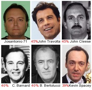 Mis resultados en MyHeritage.com