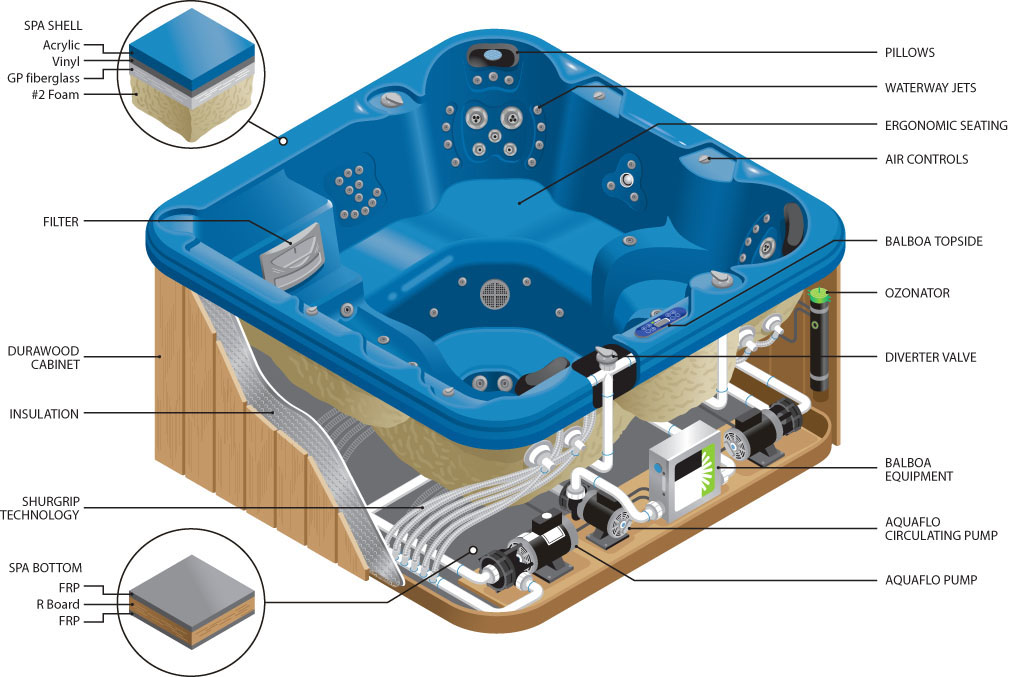 spa wiring diagram schematic hot tub plumbing diagram