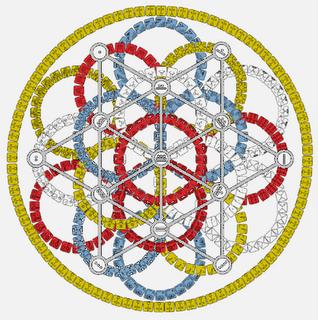 Emblema del Tiempo de Inicio de las conecciones entre las dimensiones.