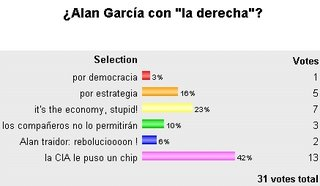 CLICK para ver resultados de la encuesta anterior
