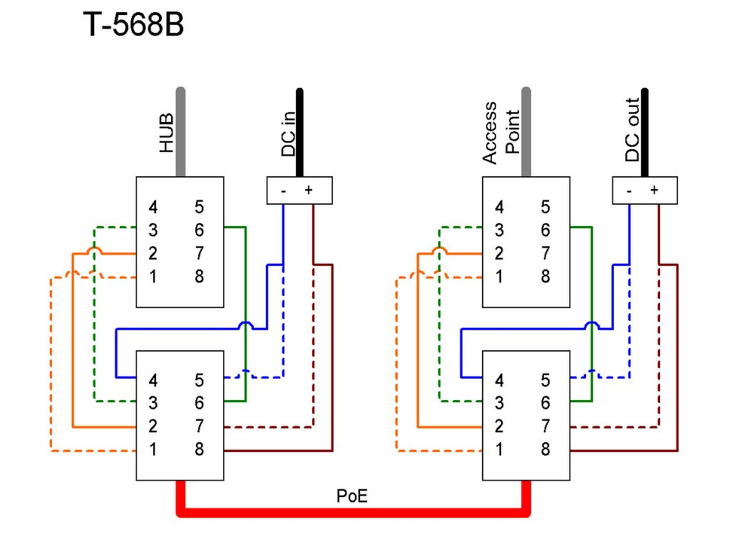 Rj45 Wiring Diagram Poe from photos1.blogger.com