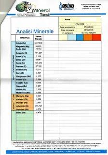 Analisi in Italia: bario ed alluminio in quantità inquietanti - Clicca l'immagine per allargare