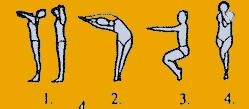 Bikram Poses 1-4