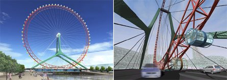 Observation wheel built into a bridge.