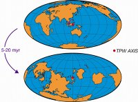 Picture that depicts where the continents would be when Earth attempts to balance itself.