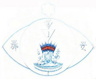 Representacion pictorica del Asiento del Alma femenino o Shakti