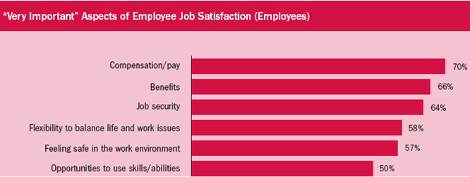 research paper on work attitude and job satisfaction Job satisfaction and employee performance within job satisfaction: the attitudes and researcher wishes to generalize the results of a research study work.