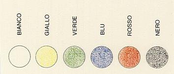 Les six couleurs simples selon Léonard