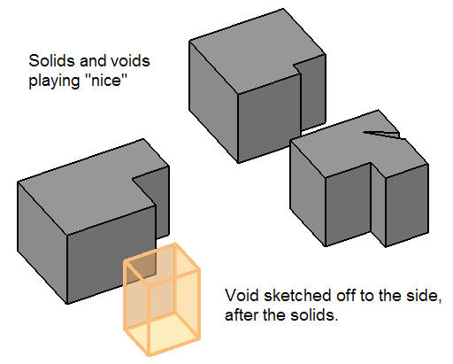 Revit oped which came first the solid or the void for Solid void theory architecture