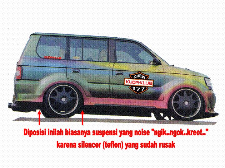 I LOVE OTOMOTIF   TIPS  How to solve Noise from Mitsubishi Kuda