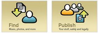 Iconos de la página principal de Creative Commons