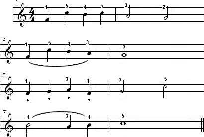 curso de piano ejercicio 8