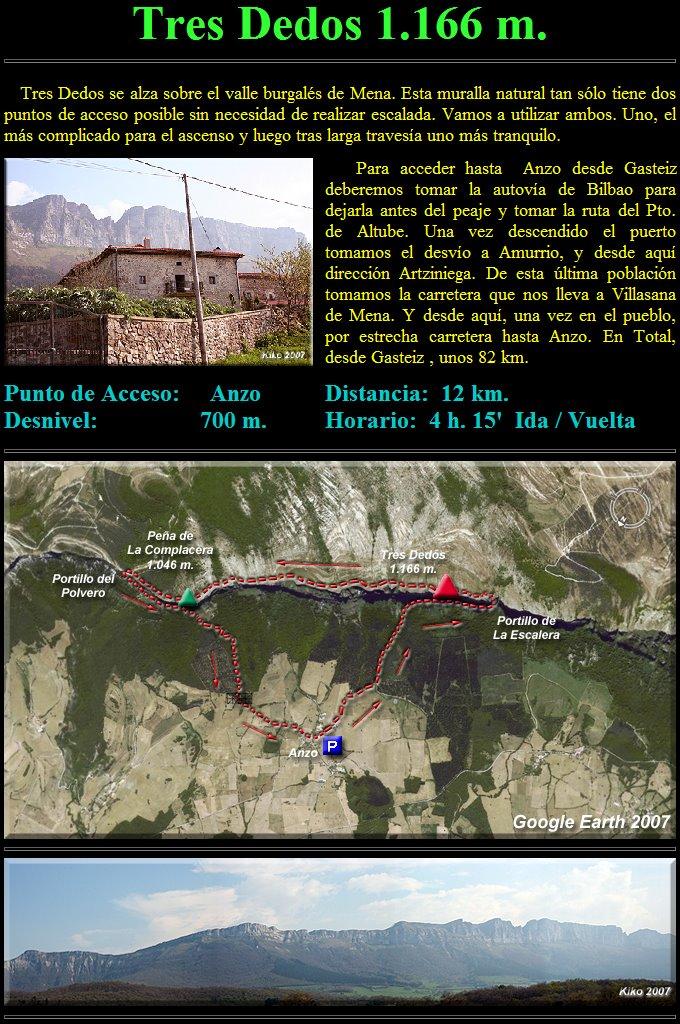 Travesía por los Montes de La Peña  <>  Tres Dedos